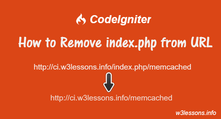 Remove index.php from URL in Codeigniter