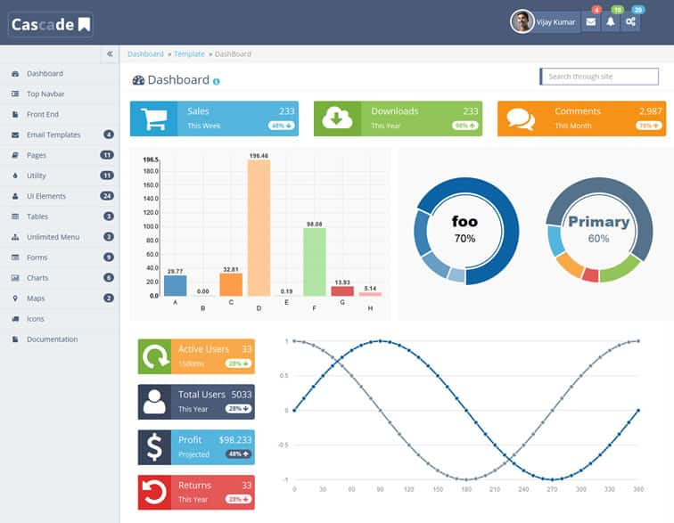 Free Responsive Bootstrap Admin Templates in 2019
